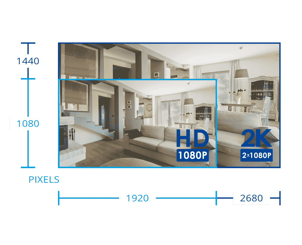 4MP Super HD Resolution