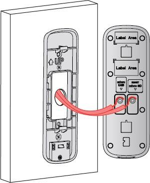 Loop wires around screws
